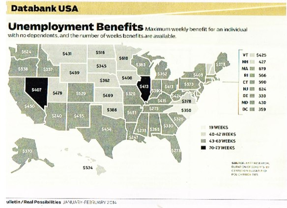 Unemployment Benefits and Weekly Limits by State
